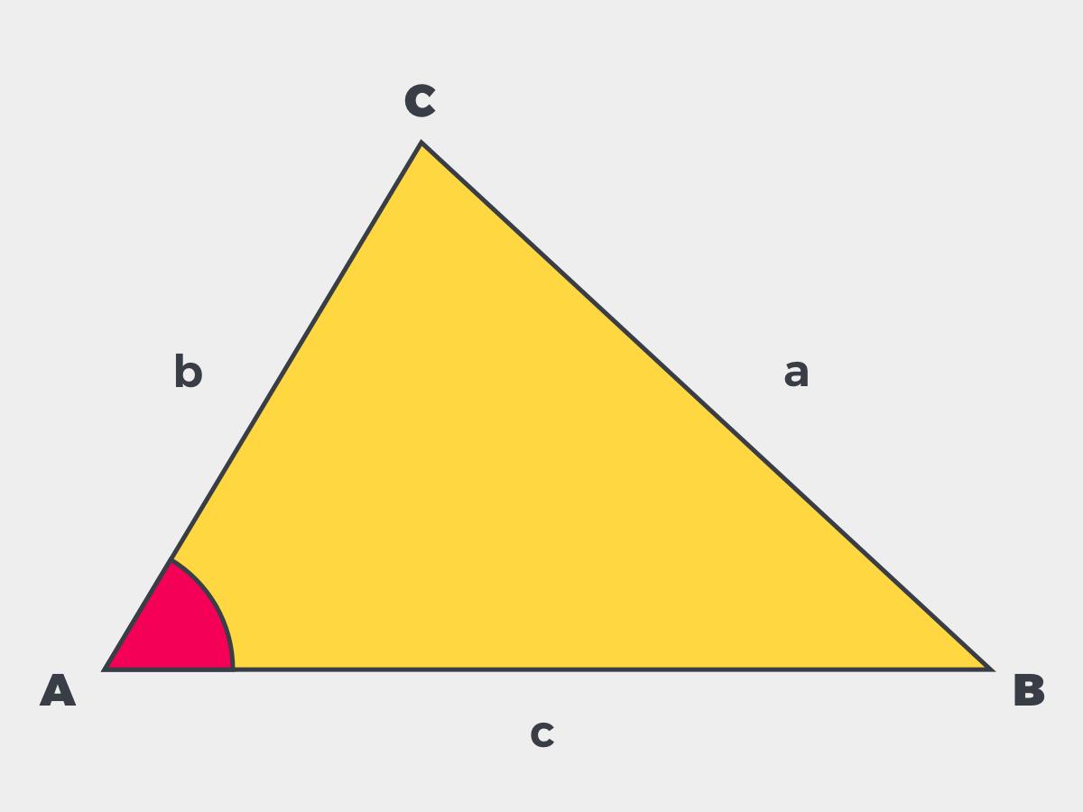 figure Law of cosines